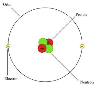 diagram of an atom which has a number of helium atomic 2 atoms - science 10 a diagram of an evolution engines #6